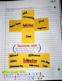 Middle School Math Madness!: interactive notebook translations!