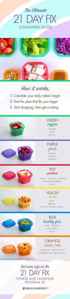 The 21 Day Fix containers makes meal planning and portion control easy and intuitive. Each color-coded container corresponds to a type of food. If it fits in the container and its on the approved food list then boom youre done. // 21 Day Fix // 21 Day 21 Day Fix Extreme, Healthy Eating Recipes, Healthy Snacks, How To Cook Greens, 21 Day Fix Diet, 21 Days, Food Lists, Healthy Choices, Meal Prep