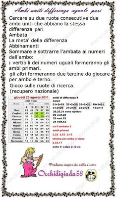 Lottery Result Today, Lottery Results, Winning Lottery Numbers, Hobby, Chart, Games