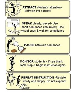 Top 12 Memory Strategies For Better Grades