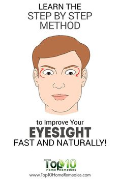 Here is the Step By Step Method to Improve Your Eyesight Naturally