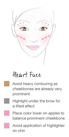 How to Contour for your Face Shape: Heart