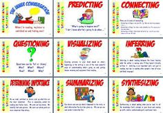 As good readers we all use reading strategies to improve our reading skills and our reading comprehension. Reading Resources, Reading Strategies, Reading Activities, Reading Skills, Teaching Reading, Thinking Strategies, Reading Response, Student Reading, Teaching Tips