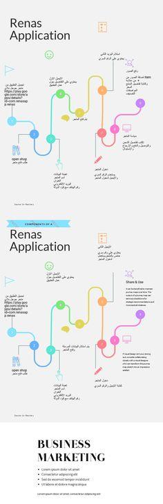 تفاصيل استخدام تطبيق ريناس Work From Home Business, Work From Home Tips, Home Hacks, Business Marketing, Lorem Ipsum, Map, Reindeer, Cards, Maps