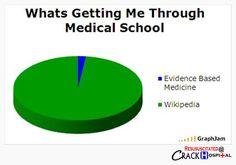 University of Wiki MD, true story #medschool