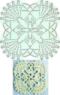 Transcendent Crochet a Solid Granny Square Ideas. Inconceivable Crochet a Solid Granny Square Ideas. Motifs Granny Square, Crochet Motifs, Crochet Blocks, Granny Square Crochet Pattern, Crochet Diagram, Crochet Chart, Crochet Squares, Thread Crochet, Crochet Granny