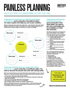 Unstuck& Painless Planning worksheet will help you get from A to Z when planning just isn& your thing. Goal Planning, Strategic Planning, Business Planning, Business Advice, Professional Development, Self Development, Personal Development, Planner Pages, Life Planner