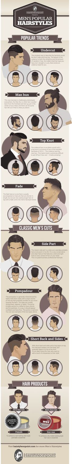 Here are the 6 most popular hairstyles for fashionable men...