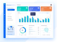 Best Web Design Inspiration — Dashboards — - TMDesign - Medium Best Picture For Web Design quiz For Your Taste You are looking for something, and it is going to tell you exactly what you are looki Minimal Web Design, Design Web, Make Design, Logo Design, Dashboard Interface, Web Dashboard, Dashboard Design, Ui Web, Top Website Designs