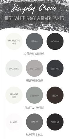 Best white gray and black paint via Simply Grove White Paint Colors, Exterior Paint Colors, Paint Colors For Home, White Paints, Wall Colors, House Colors, Dark Gray Paint, Exterior Design, Charcoal Paint