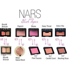 The Drugstore Princess-- great site for hundreds of drugstore dupes for high end makeup! Dupes on NARS blushes e. Blush Milani, Blush Dupes, Beauty Make-up, Beauty Dupes, Beauty Hacks, Drugstore Beauty, Best Drugstore Blush, Blush Beauty, Drugstore Foundation