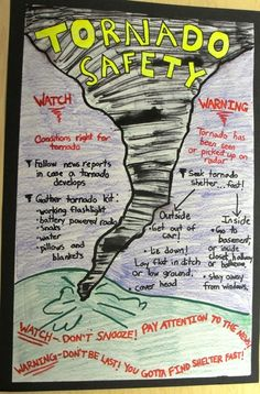 Tornado Safety Poster Weather Science, Weather Activities, Weather And Climate, Severe Weather, Extreme Weather, Earth Science Projects, Science Experiments Kids, Teaching Science, Science Activities