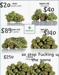1596 Best Pot images in 2019 | Weed, Cannabis, Bongs