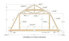 Resultado de imagen de brick house Gambrel Roof