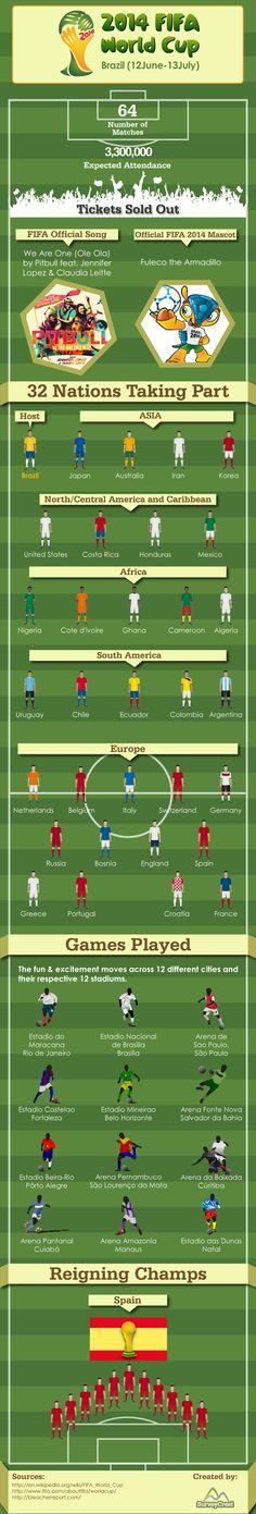 Mundo World Las Del 23 Cup Fifa 2014Copa De Mejores En Imágenes dCQrxeBWo