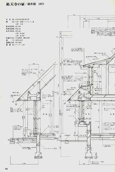 House at Yutenji 1977|祐天寺の家 吉村順三