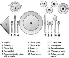1000 images about design 1 on pinterest restaurant - Set de table matelasse ...
