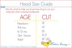 I was just wondering about headband sizes for babies as I want to use my cut off turtlenecks to make some