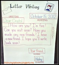 This is a great way to show the parts of a letter!  4.W.4 Produce clear and coherent writing in which the development and organization are appropriate to task, purpose, and audience.