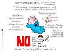 Phenylketonuria-nursing mnemonics. See more: http://www.nursebuff.com/nursing-mnemonics-obstetrics-and-newborn-care/