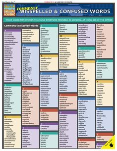 Commonly Misspelled Words - http://www.examville.com/examville/Commonly%20Misspelled%20Words%20-PRID1474\