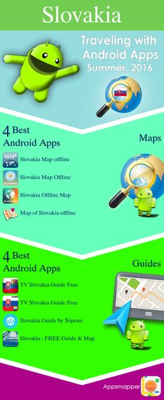 Slovakia Android apps: Travel Guides, Maps, Transportation, Biking, Museums, Parking, Sport and apps for Students.