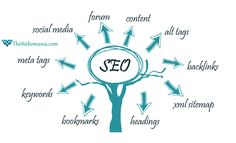 TheWebomania is an authentic SEO Service in India.We at TheWebomania, being an SEO Company in Mumbai, offer complete Digital Marketing solutions. Many business websites are intending to rank on Google search engine. Our team of highly researched content marketers does produce high quality blogs for a given client. Being the blog, of client and its desired association with URL, helps in achieving high ranks on page 1.