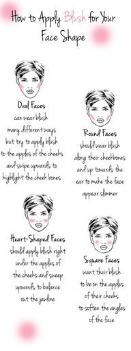 To Apply blush for your face shape ♥✤ | Keep the Glamour | BeStayBeautiful
