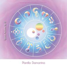 La Plantilla Diamantina es un grupo de energías de apoyo para la liberación y trascendencia de las emociones que se encuentran atrapadas en el interior del cuerpo físico y la memoria celular. Emociones que representan residuos energéticos relacionados con la historia del Alma en relación a la Tierra. Emociones que representan a la consciencia colectiva y al mismo tiempo son residuos de la historia personal de cada uno.