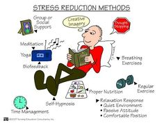 25 Psychiatric Nursing Mnemonics and Tricks: http://www.nursebuff.com/2014/09/psychiatric-nursing-mnemonics/