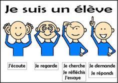 Kindergarten Language Arts, Kindergarten Lesson Plans, French Language Lessons, French Lessons, French Teacher, Teaching French, Classroom Management Techniques, Autism Education, Core French