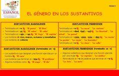 El género en los sustantivos Spanish, Classroom Ideas, Learn Spanish, Note Cards, Lets Go, Spanish Language, Classroom Setup, Spain