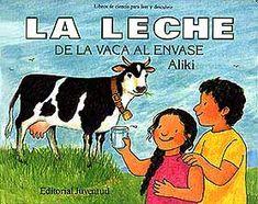 LA LECHE, DE LA VACA AL ENVASE