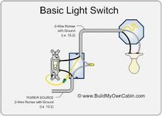 86e12b0582c9bb0f073195d11f23bf1e light switch diagram (power into light) at www buildmyowncabin com wiring diagram for light switch at eliteediting.co