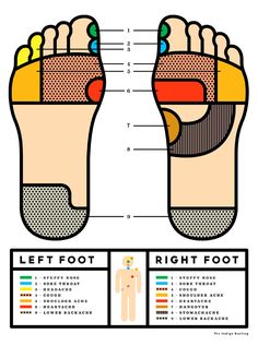 How to give a reflexology foot massage