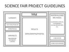 ... fair school science science projects properly sciencefair science fair
