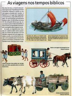 As viagens nos tempos Bíblicos - Mapas Bíblicos