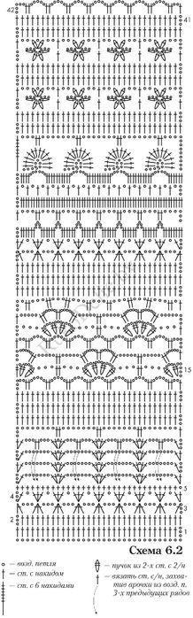 Вязание, рукоделие пряжа, узоры, мастер классы, | ВКонтакте