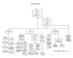 1940s Studio Organization, 20th Century Fox - The Infomercantile