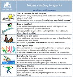IDIOMS relating to SPORTS