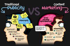 Les principes du #ContentMarketing