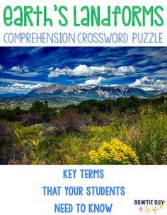 Geographic Landforms Crossword