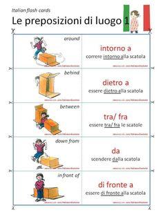 01 Le preposizioni di luogo (video lesson & flash cards)  Courses&Prices: http://saneres.wix.com/italianonlinetutor  Serena Italian's BLOG: http://serenaitalian.wordpress.com/