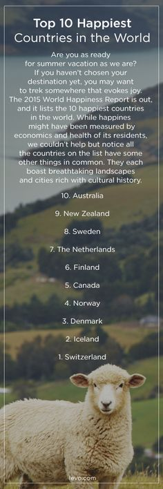 Your guide to vacationing in one of the top 10 happiest countries in the world. www.levo.com