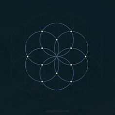 Open Source is the new Sacred Geometry