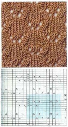 Lace Knitting Stitches, Knitting Paterns, Knitting Charts, Knit Patterns, Knitting Socks, Stitch Patterns, Crochet Motif, Crochet Yarn, Lana