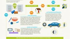 Personal Finance Infographic from Mint
