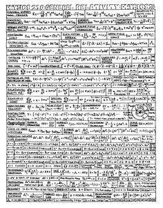 """Physics """"cheat sheet"""" #3"""