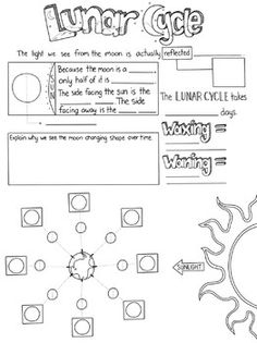 The periodic table with non metals on the left and metals on the lunar cycle sketch notes urtaz Images