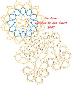 This design was first shared on the Tatting Pattern Calendar blog organised by Ruth Perry. It is one design which can be used in two ways,...